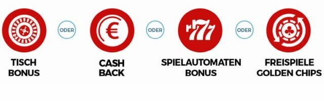 Swiss Casino Aktionen