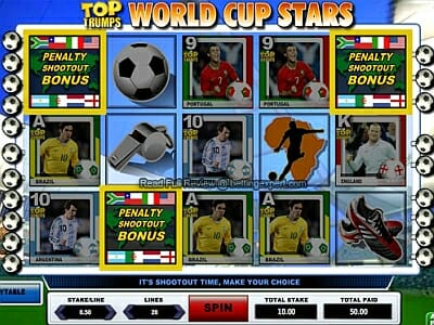 Top Trumps World Stars